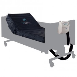 Plus II Mattress System